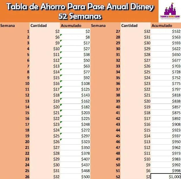 Como ahorrar para viajar a Disney Tabla de ahorro
