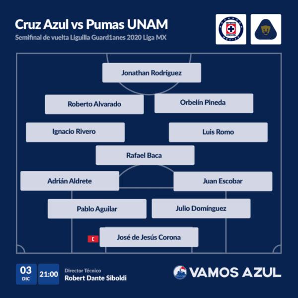 XI Cruz Azul vs Pumas