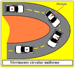 Pêndulo em carro fazendo curva