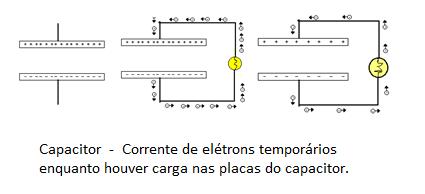 Gerador eletrolítico