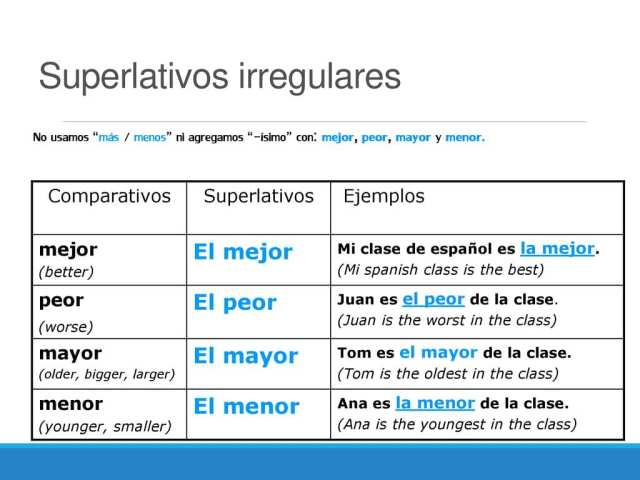 The Ultimate Guide to Superlative Adjectives in Spanish  Vamos
