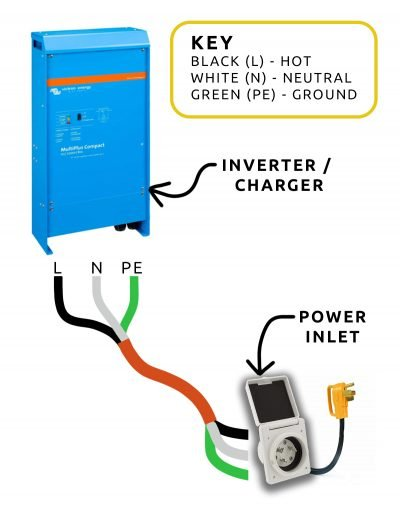 shore power battery charger converters for van and rv