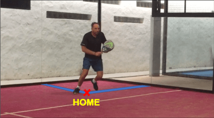 Padel where to stand