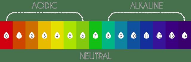 neutral 2