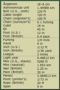 length_units
