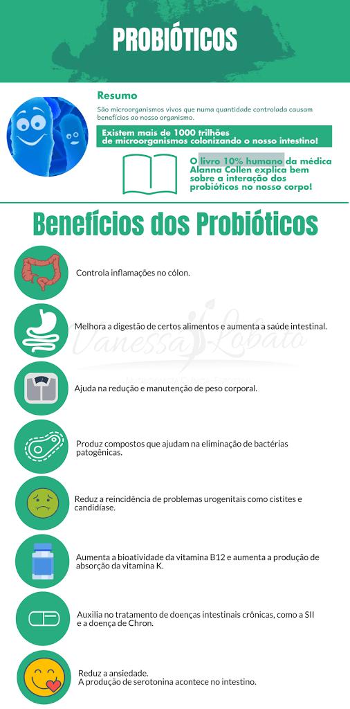 probioticos-2Bbeneficios-252C-2Bnutrivanessalobato Probióticos, benefícios para a sua saúde