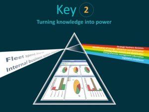 Jaama key2