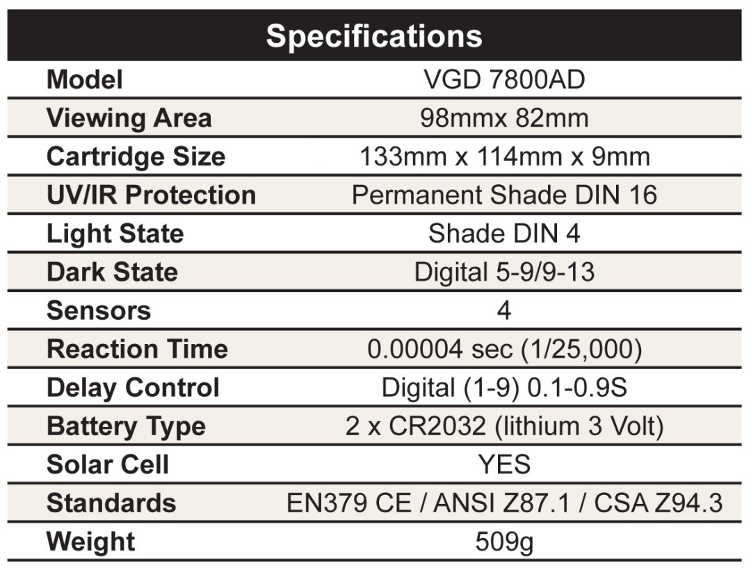 Welding Helmet Specifications