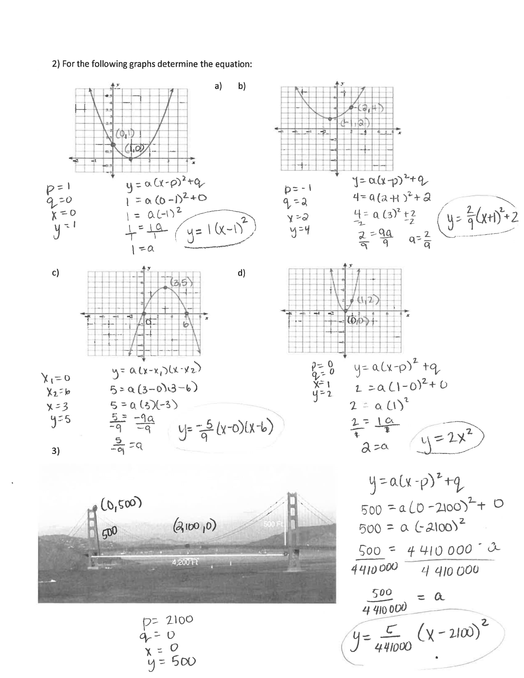Unit 4 Polynomial Functions