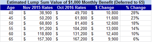 november-2017-ls-rate-update-table