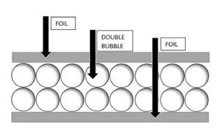 Bubble Reflective Foil Insulation