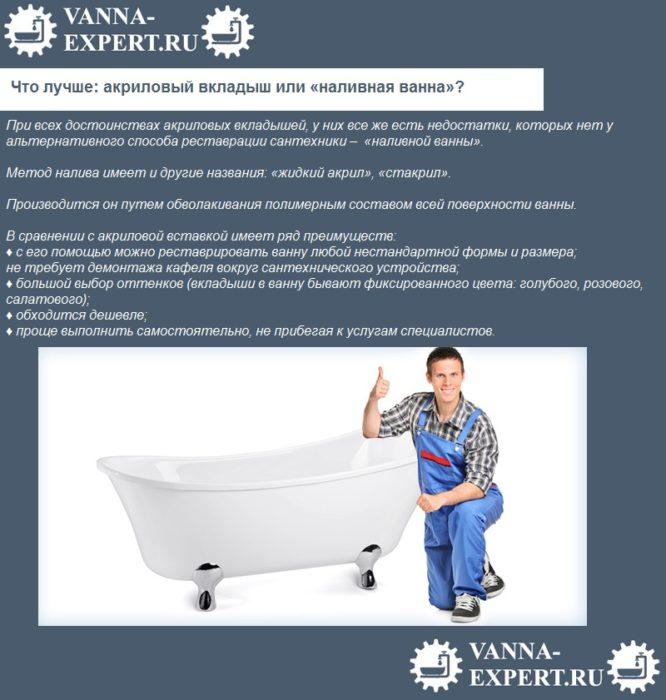 Что лучше: акриловый вкладыш или «наливная ванна»?
