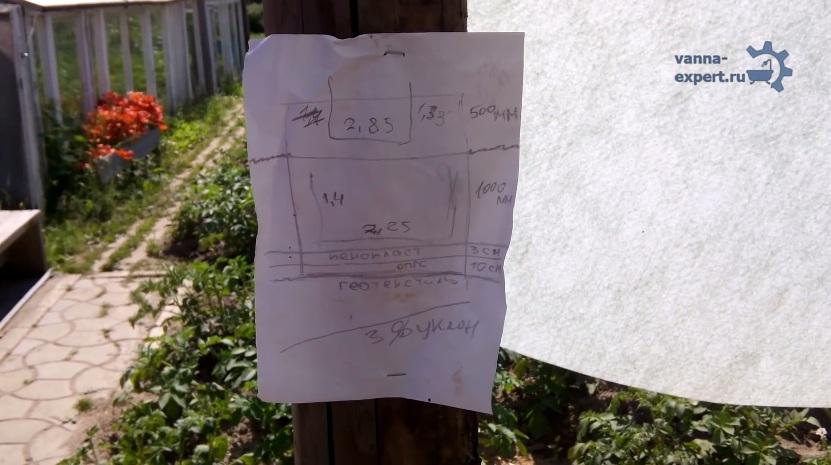 แผนภาพการอาบน้ำซึ่งจะอยู่ในศาลาบนถนน