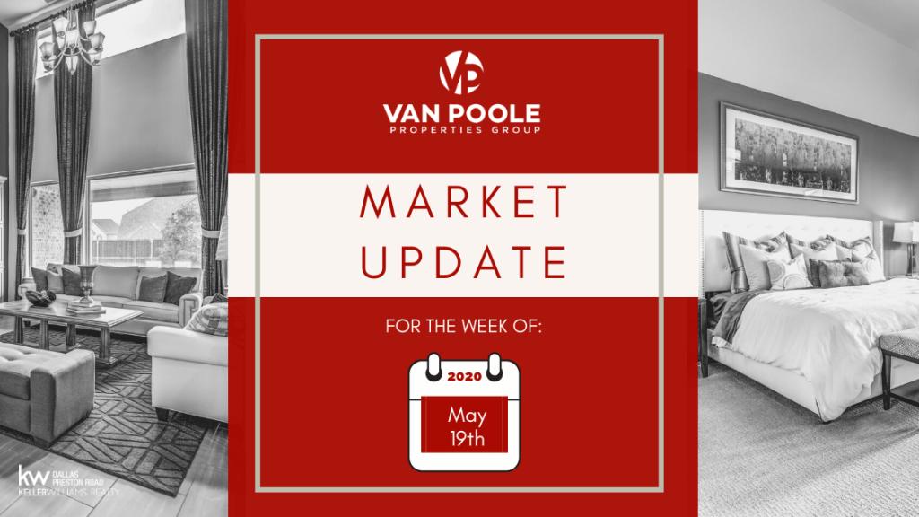 Market Update 3.19