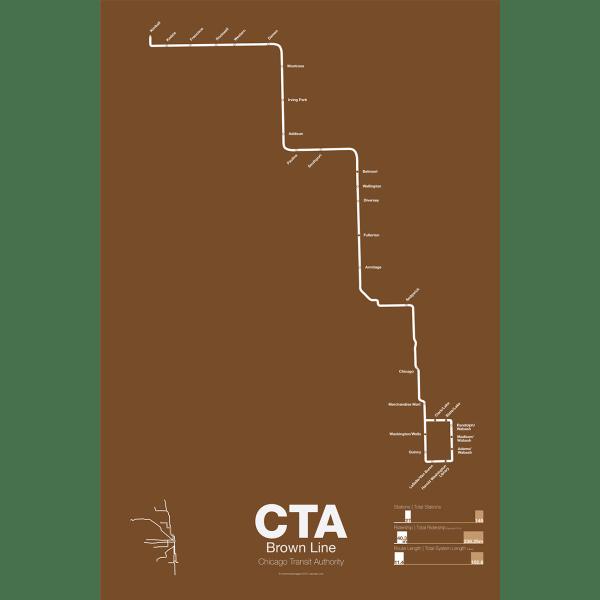 CTA Brown Line