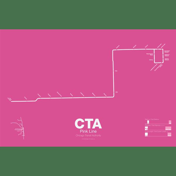 CTA Pink Line