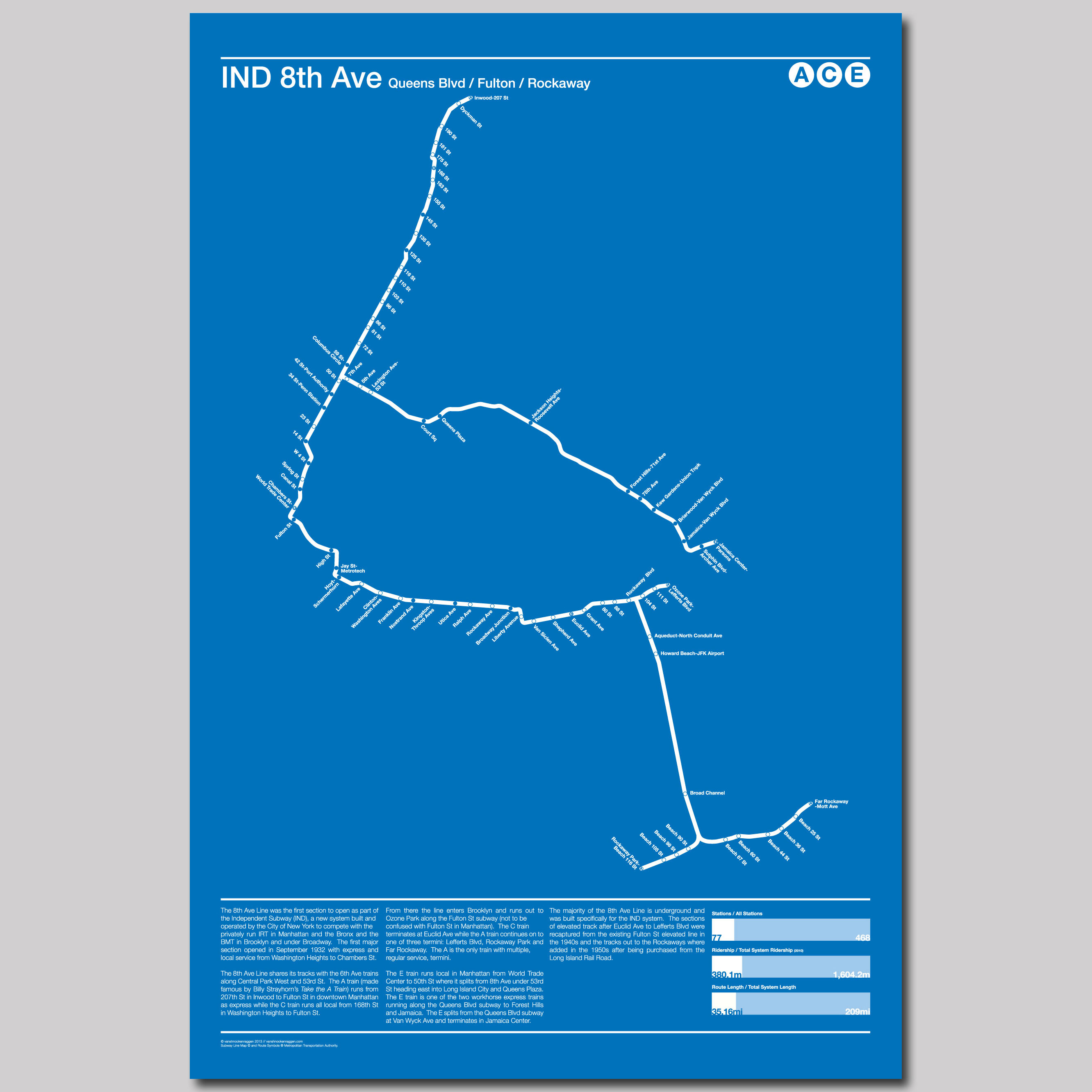 Reading The New York City Subway Map.Oren S Reading List Totally Accurate Totally Useless Subway Maps