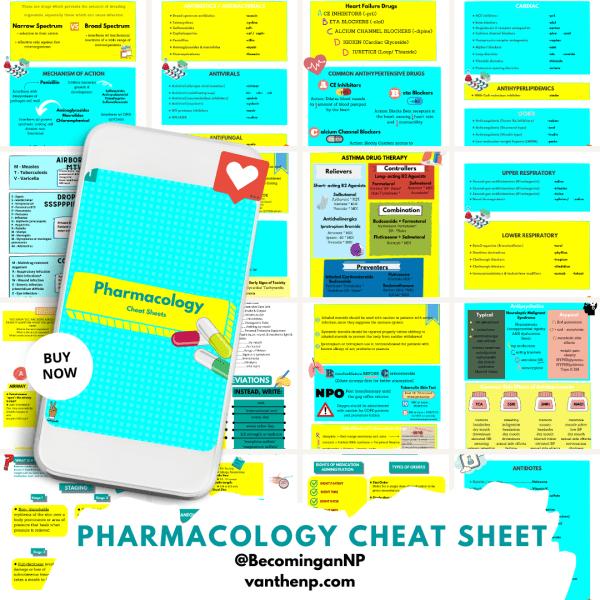 Pharmacology Cheat Sheet