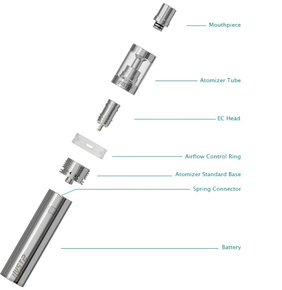 Eleaf Ijust Mini 2 product breakdown