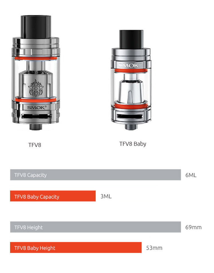 TFV8 Baby and Original Comparison