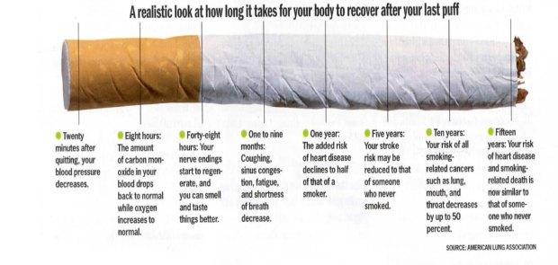 benefit of quitting smoking