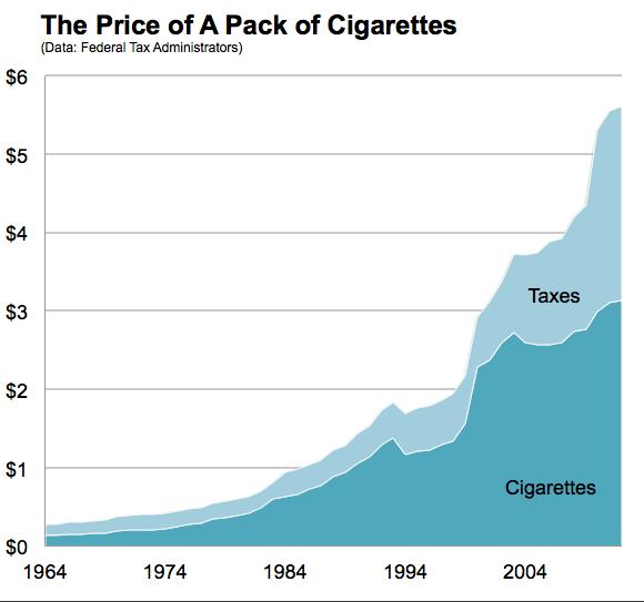 vapingbetterthansmoking