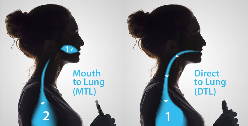 Mouth-Lung-Direct-Lung_1024x1024