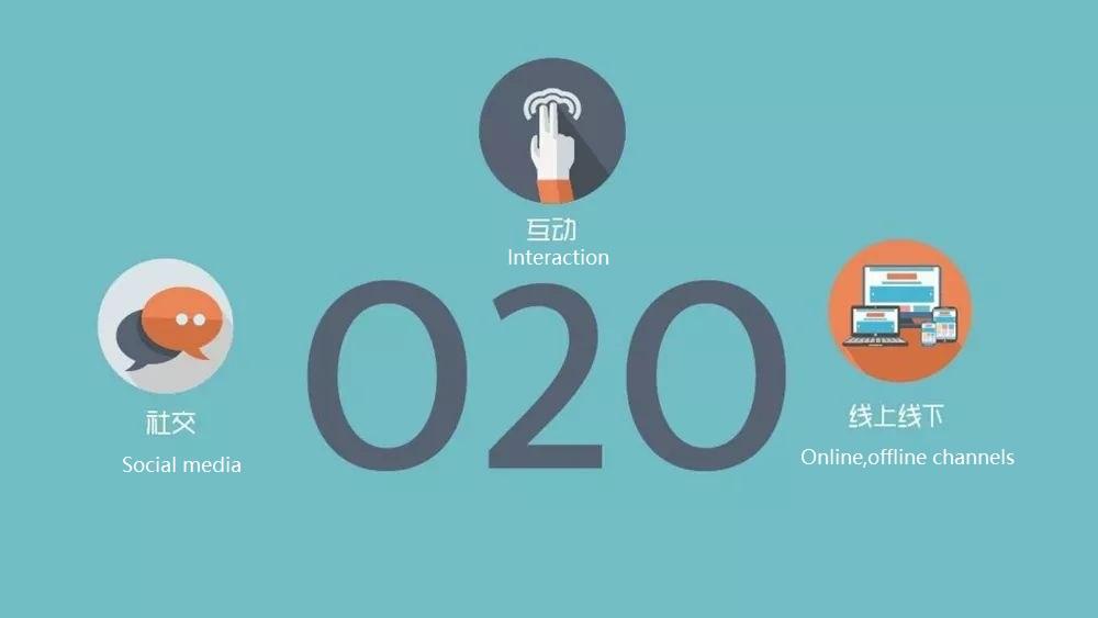 o2o online offline social media marketing