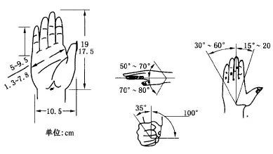 handfeel ergonomics