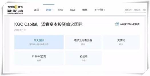 Xianhuo International