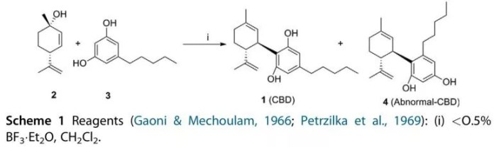 Traditional synthesis methods of CBD
