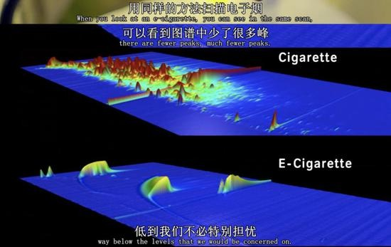 The BBC Documentary shows that the toxic substance of e-cigarettes is far lower than that of cigarettes.