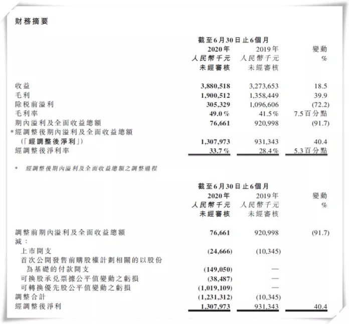Published financial report