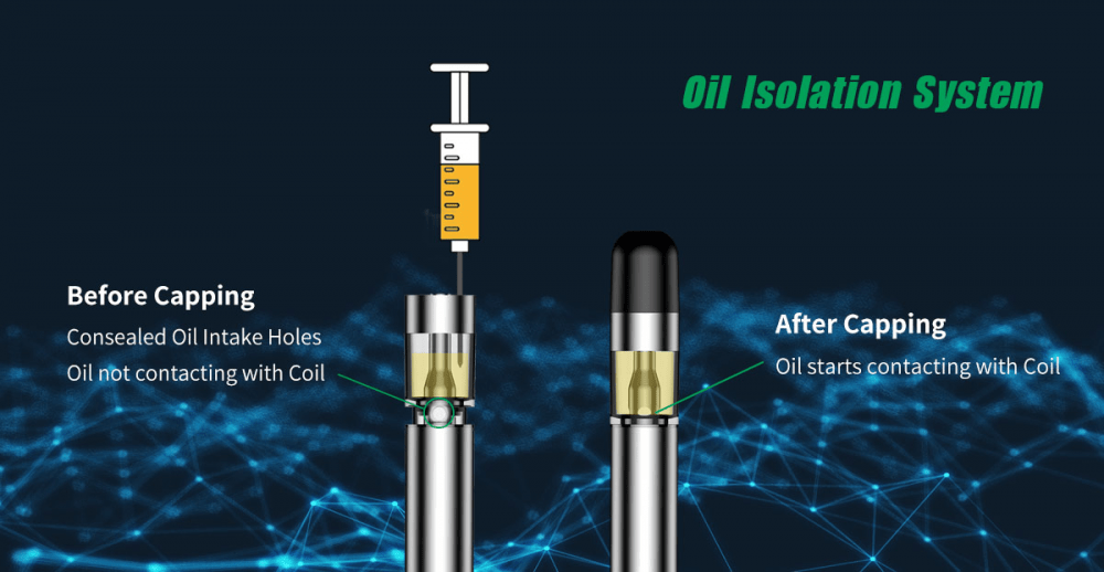 ALD Launches Its First Disposable AIO Vape Pen with Child-Resistant Lock