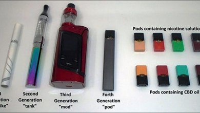 China's adult e-cigarette use rate has increased significantly from 2015 to 2019