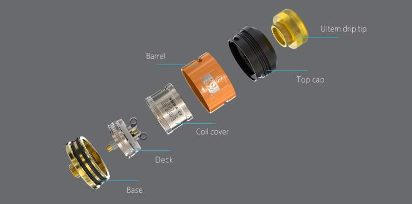IJOY COMBO components