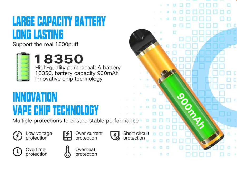 YUOTO Large Capacity Battery