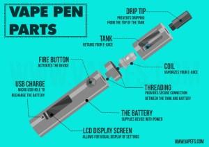 vape pen parts