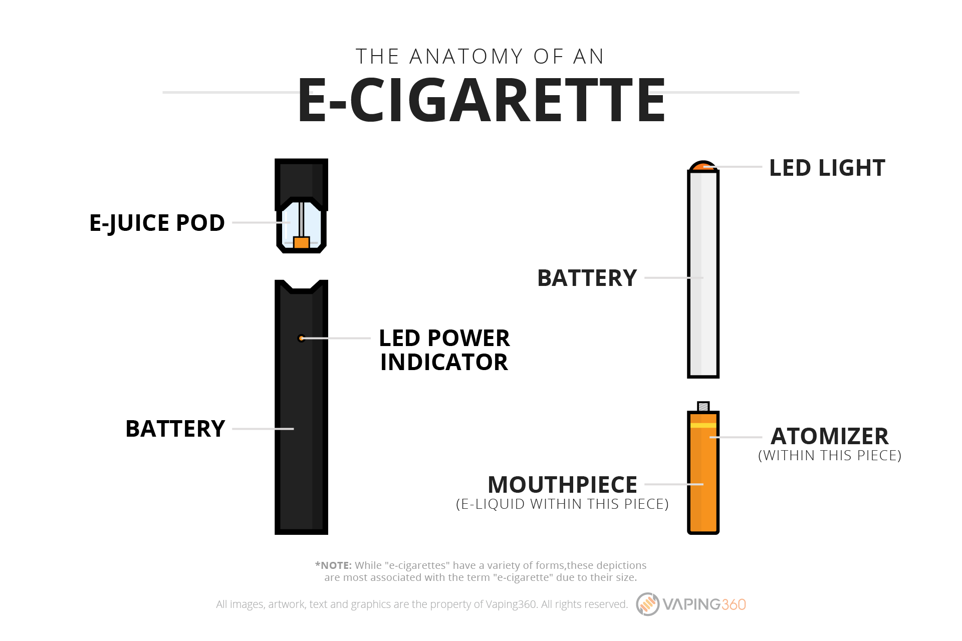 Best E Cigarettes