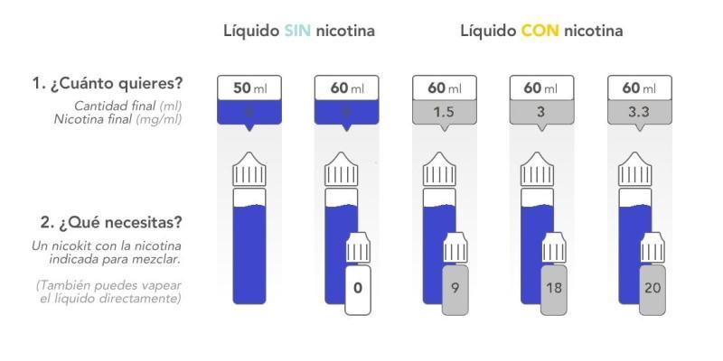 preparar e-liquido vapori vape shop