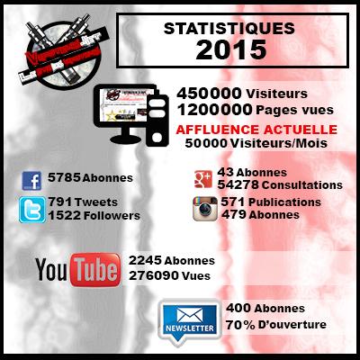 statistique2015