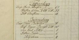 varbergs-stadsforsamling-ai-2-1801-1807-bild-13ii