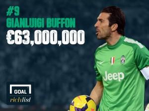 Buffon 9 (1)