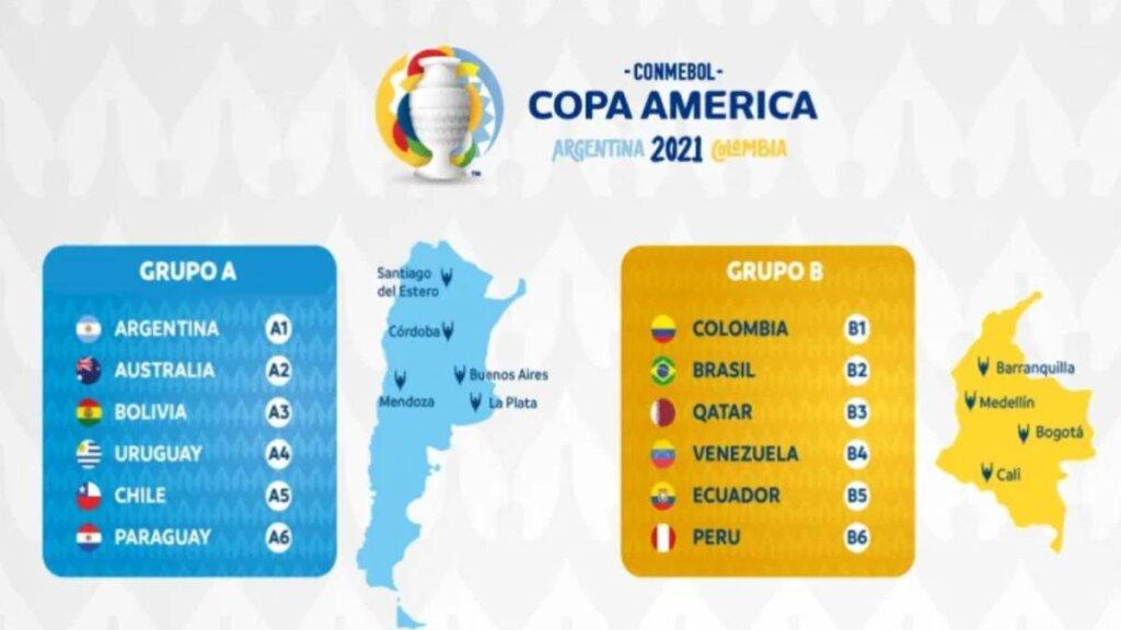 Sedes Copa América 2021