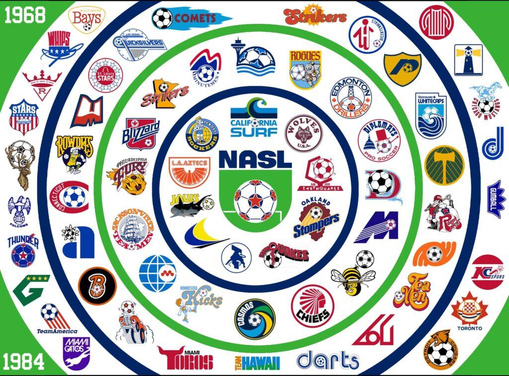 NASL equipos