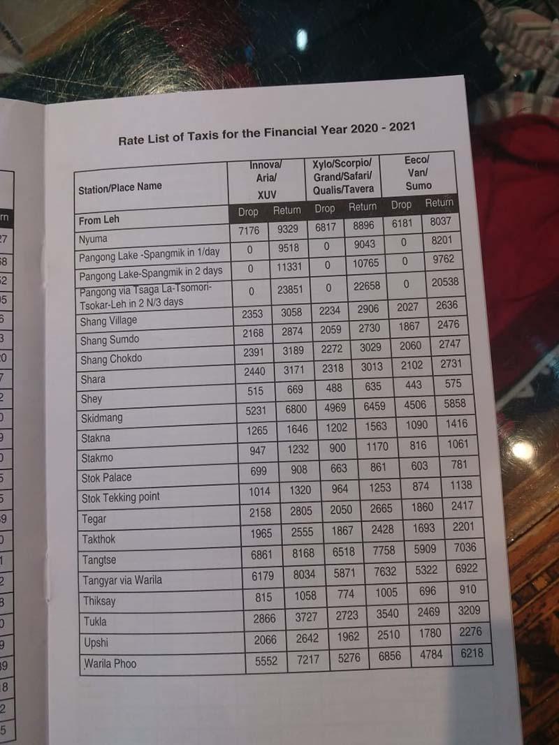 ladakh taxi rates 2020