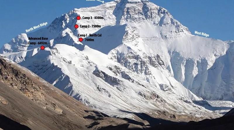 еверест-маршрут-изкачване