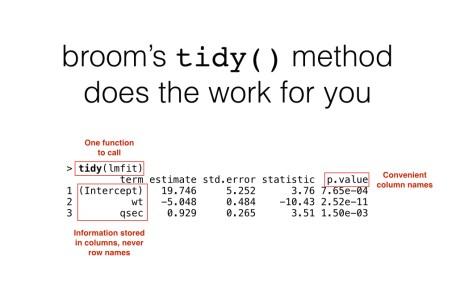 broom's tidy method