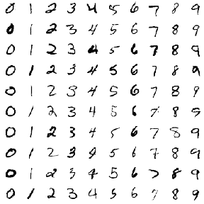 Exploring handwritten digit classification: a tidy analysis