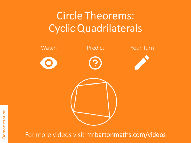 Circle theorems: cyclic quadrilateral – Variation Theory